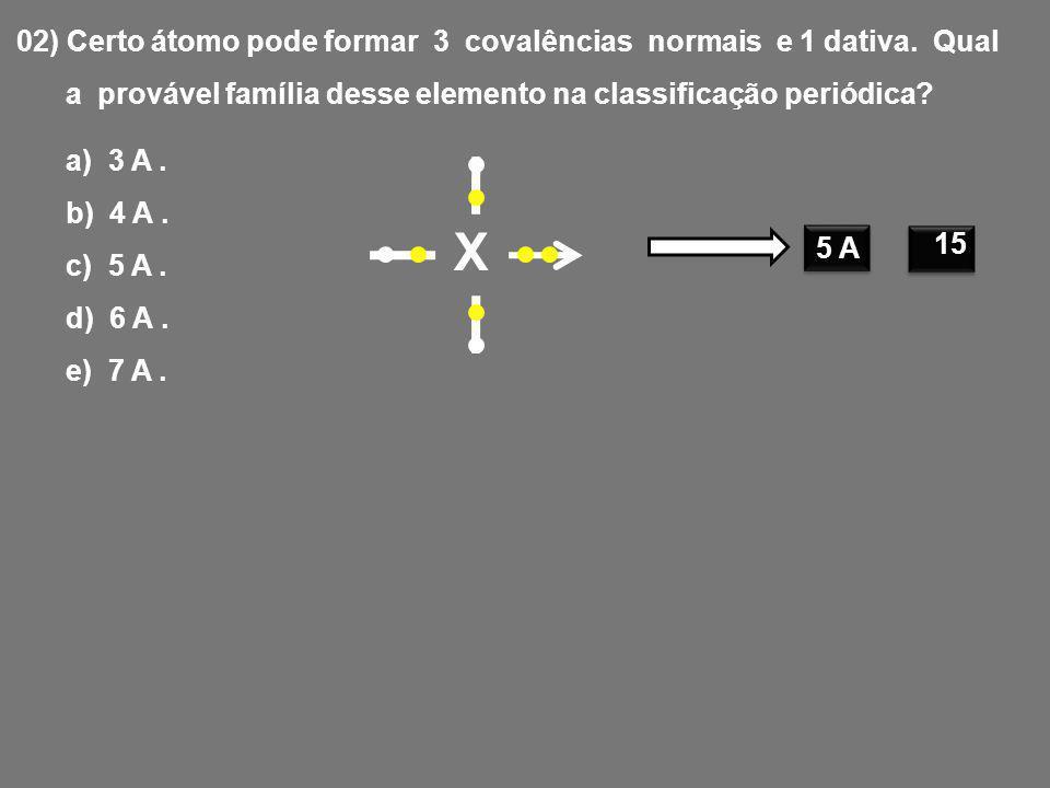01) O gás carbônico (CO 2 ) é o principal responsável pelo efeito estufa, enquanto o dióxido de enxofre (SO 2 ) é um dos principais poluentes atmosféricos.