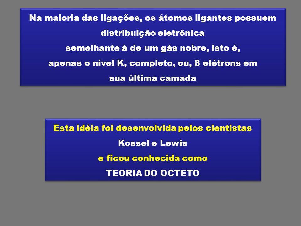 Na maioria das ligações, os átomos ligantes possuem distribuição eletrônica semelhante à de um gás nobre, isto é, apenas o nível K, completo, ou, 8 elétrons em sua última camada Na maioria das ligações, os átomos ligantes possuem distribuição eletrônica semelhante à de um gás nobre, isto é, apenas o nível K, completo, ou, 8 elétrons em sua última camada Esta idéia foi desenvolvida pelos cientistas Kossel e Lewis e ficou conhecida como TEORIA DO OCTETO Esta idéia foi desenvolvida pelos cientistas Kossel e Lewis e ficou conhecida como TEORIA DO OCTETO