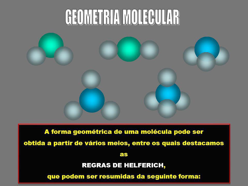 Tipo de Substância Elementos químicos* P.E.e P.F.