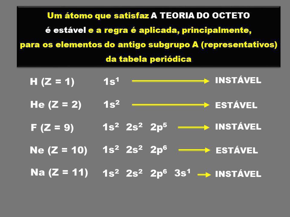 Um átomo que satisfaz A TEORIA DO OCTETO é estável e a regra é aplicada, principalmente, para os elementos do antigo subgrupo A (representativos) da tabela periódica Um átomo que satisfaz A TEORIA DO OCTETO é estável e a regra é aplicada, principalmente, para os elementos do antigo subgrupo A (representativos) da tabela periódica H (Z = 1) He (Z = 2) F (Z = 9) Ne (Z = 10) Na (Z = 11) 1s 1 1s 2 2s 2 3s 1 2p 5 INSTÁVEL 1s 2 2s 2 2p 6 1s 2 2s 2 2p 6 1s 2 ESTÁVEL INSTÁVEL ESTÁVEL INSTÁVEL