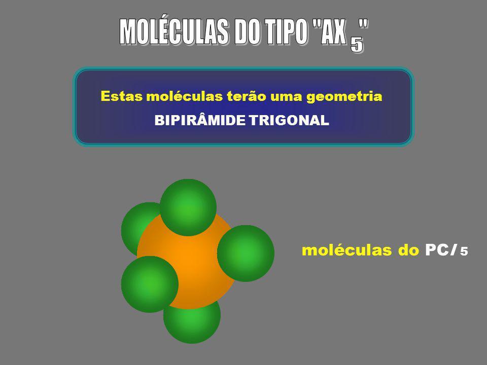 C ClCl ClCl ClCl ClCl Estas moléculas terão uma geometria TETRAÉDRICA