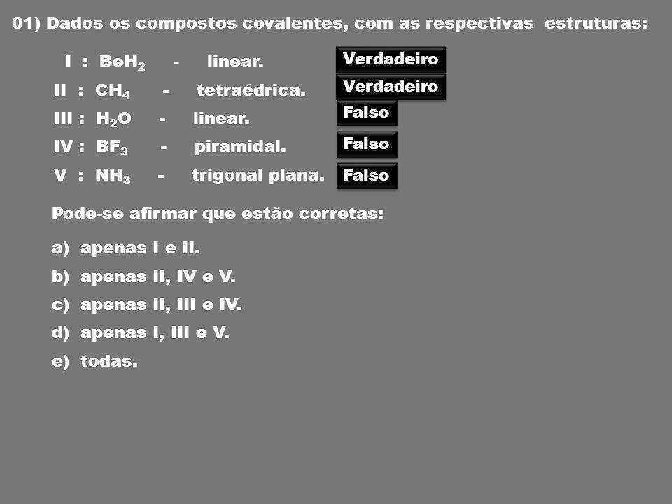 Modelo VSEPR (Repulsão dos Pares de Elétrons da Camada de Valência