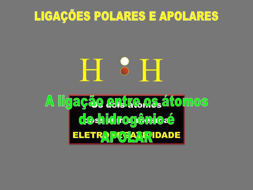 ClCl H CLORO é mais eletronegativo que o HIDROGÊNIO CLORO é mais eletronegativo que o HIDROGÊNIO δ + δ -