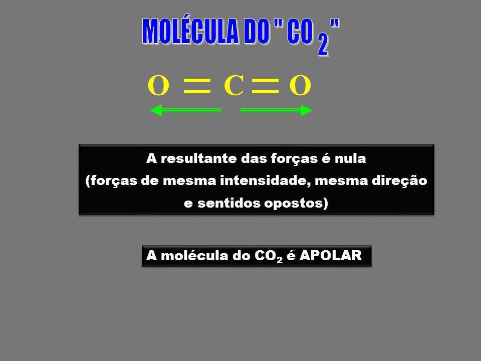 A polaridade de uma molécula que possui mais de dois átomos é expressa pelo VETOR MOMENTO DE DIPOLO RESULTANTE ( ) u Se ele for NULO, a molécula será APOLAR; caso contrário, POLAR.