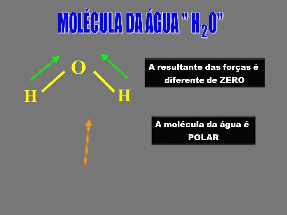 COO A resultante das forças é nula (forças de mesma intensidade, mesma direção e sentidos opostos) A resultante das forças é nula (forças de mesma intensidade, mesma direção e sentidos opostos) A molécula do CO 2 é APOLAR