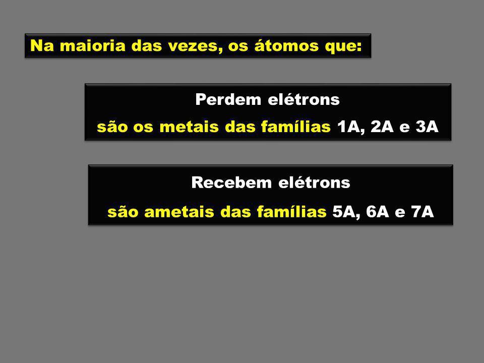 H H Os dois átomos possuem a mesma ELETRONEGATIVIDADE Os dois átomos possuem a mesma ELETRONEGATIVIDADE