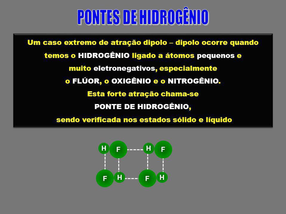 Nas moléculas APOLARES, uma nuvem de elétrons se encontra em constante movimento Nas moléculas APOLARES, uma nuvem de elétrons se encontra em constante movimento H H H H – H H H H – Se, durante uma fração de segundo, esta nuvem eletrônica estiver deslocada para um dos extremos da molécula, pode-se dizer que foi criado um DIPOLO INDUZIDO, isto é, por um pequeno espaço a molécula possui PÓLOS Se, durante uma fração de segundo, esta nuvem eletrônica estiver deslocada para um dos extremos da molécula, pode-se dizer que foi criado um DIPOLO INDUZIDO, isto é, por um pequeno espaço a molécula possui PÓLOS