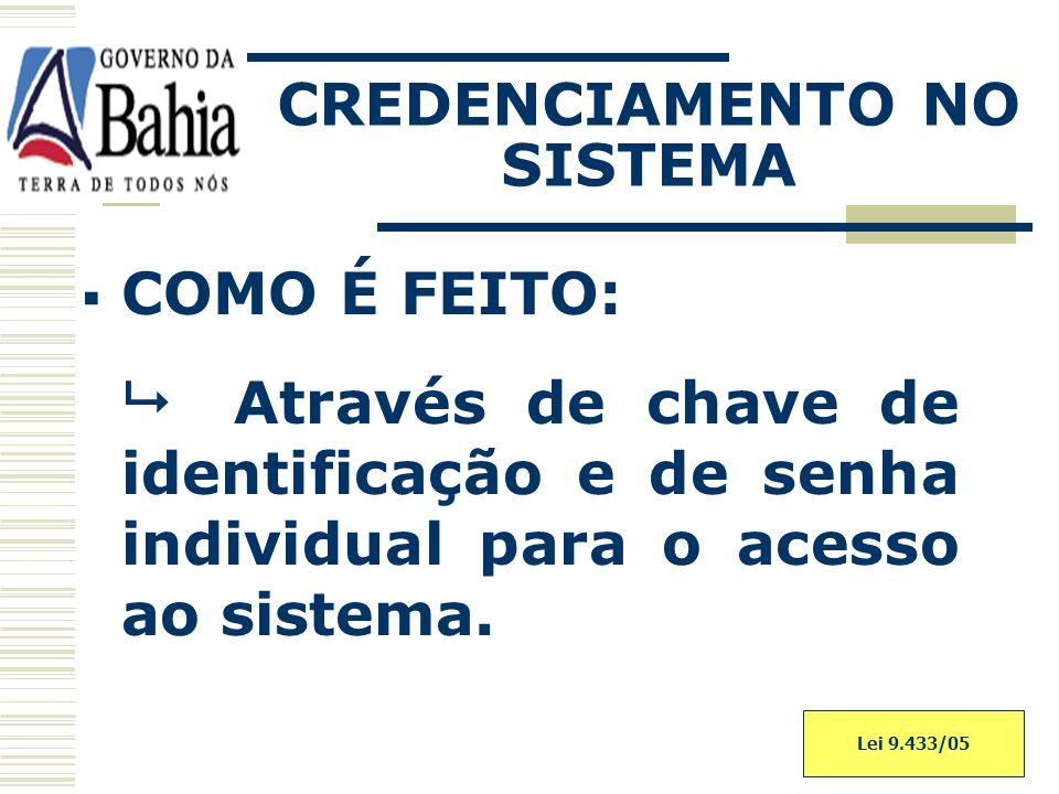 PREGÃO ELETRÔNICO FASES: FASE INTERNA Lei 9.433/05, art 113 FASE EXTERNA Lei 9.433/05, art 12130