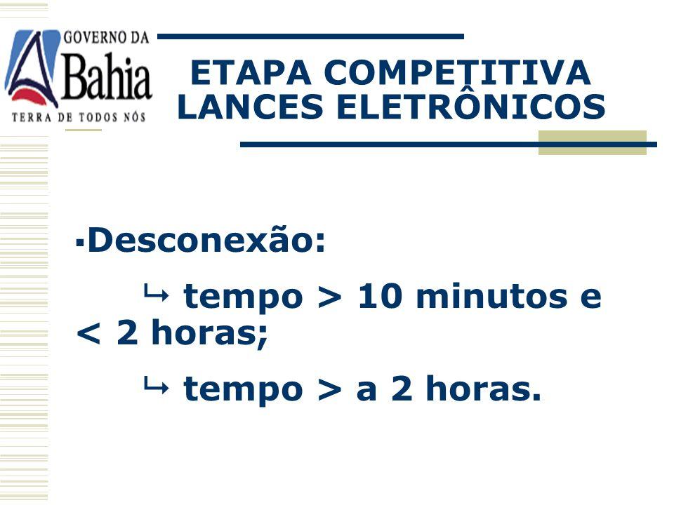 Alternativamente pelo pregoeiro mediante aviso de fechamento: - tempo aleatório até 15 minutos (transcorrido 50% tempo normal); ETAPA COMPETITIVA LANC