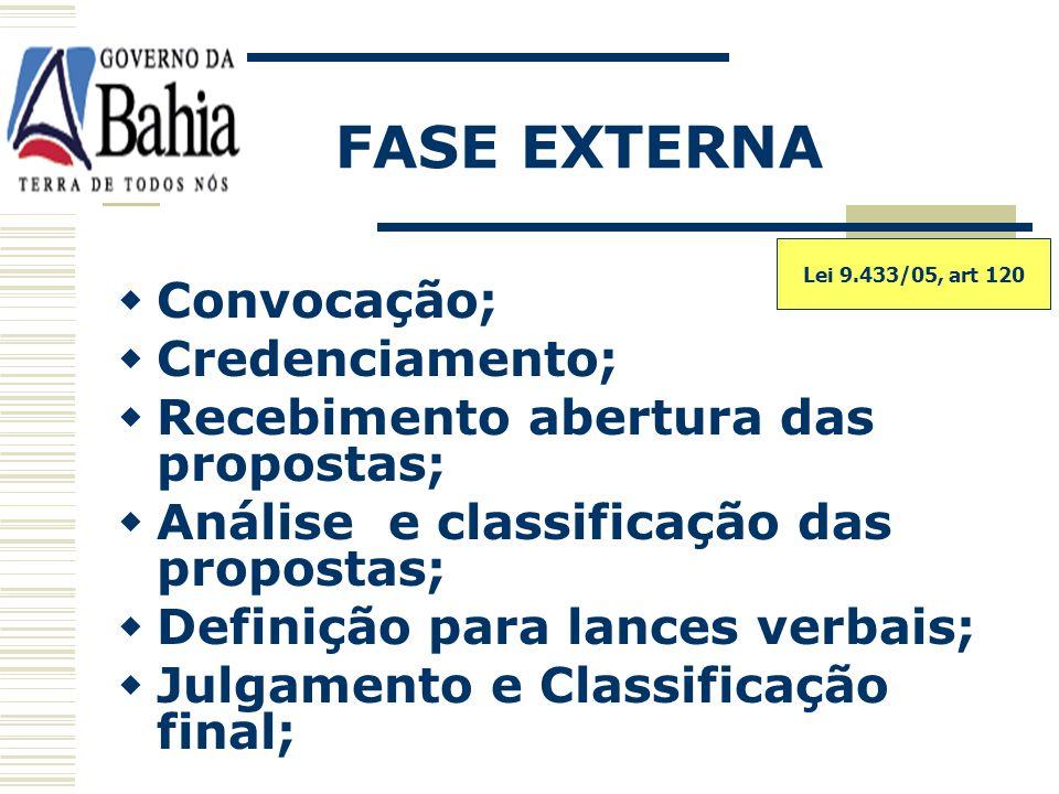 FLUXOGRAMA PREGÃO PRESENCIAL FASE INTERNA SOLICITAÇÃO COMPRA/SERVIÇO TERMO DE REFERÊNCIA ESTIMAR VALOR DA CONTRATAÇÃO INDICAÇÃO E RESERVA ORÇAMENTÁRIA