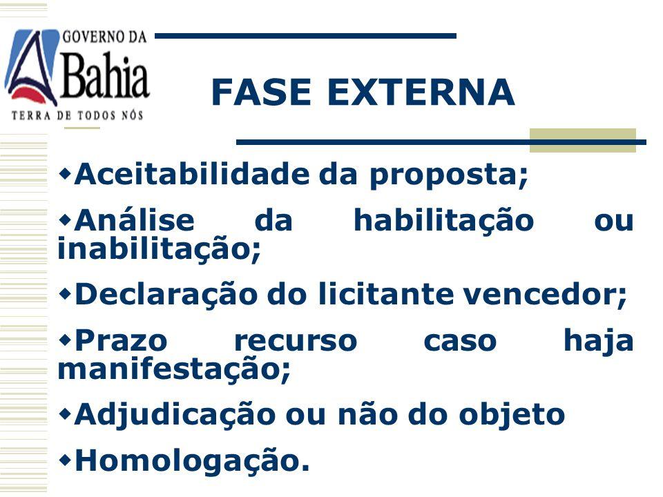 FASE EXTERNA Convocação; Credenciamento; Recebimento abertura das propostas; Análise e classificação das propostas; Definição para lances verbais; Jul
