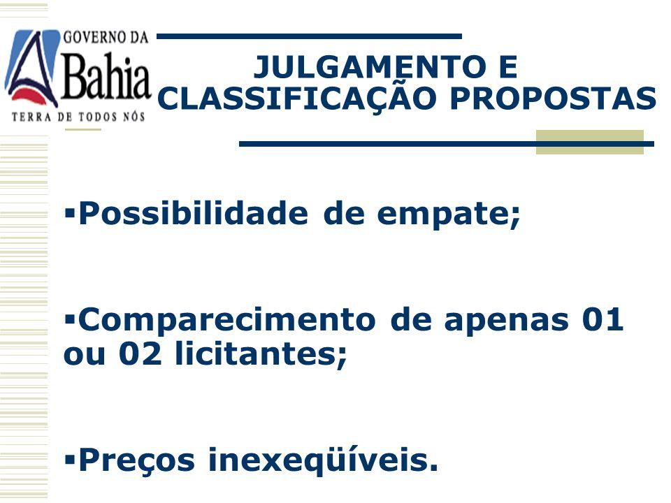 JULGAMENTO E CLASSIFICAÇÃO PROPOSTAS Declaração de requisitos da habilitação; Recebimento e abertura da proposta comercial; Seleção e classificação da