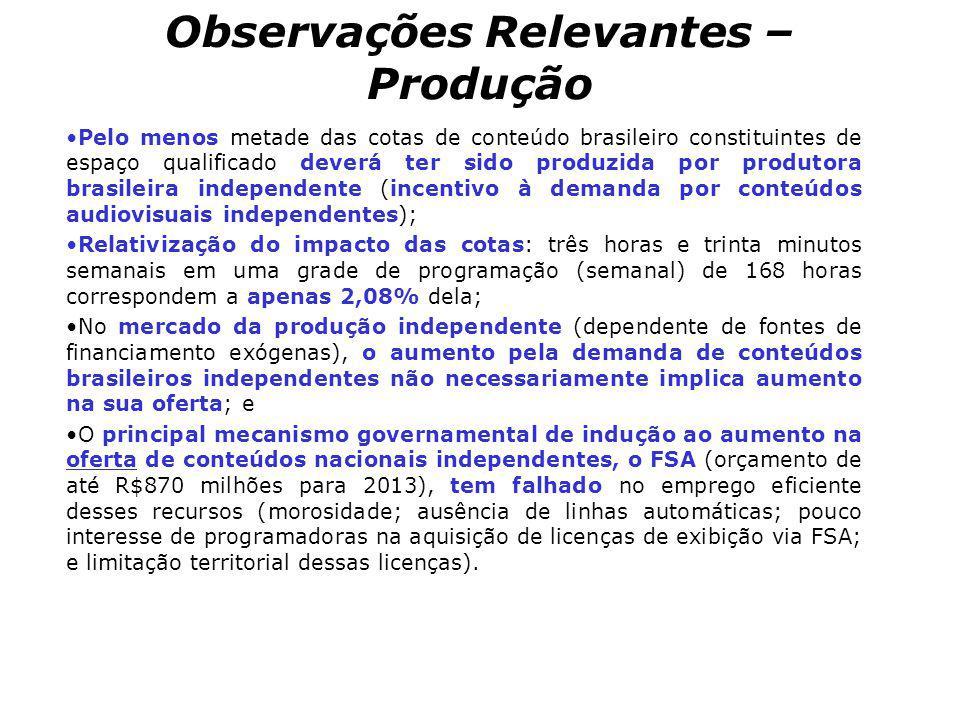 Observações Relevantes – Produção Pelo menos metade das cotas de conteúdo brasileiro constituintes de espaço qualificado deverá ter sido produzida por
