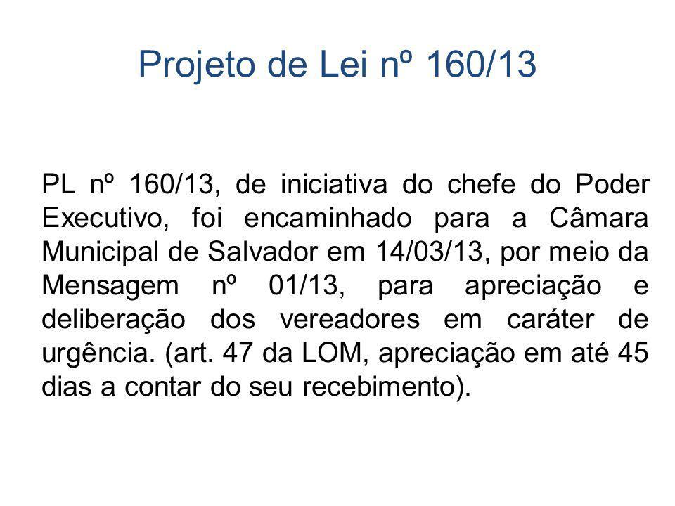 PL nº 160/13, de iniciativa do chefe do Poder Executivo, foi encaminhado para a Câmara Municipal de Salvador em 14/03/13, por meio da Mensagem nº 01/13, para apreciação e deliberação dos vereadores em caráter de urgência.