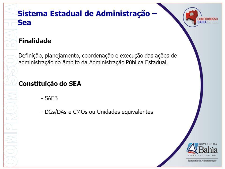 Sistema Estadual de Administração – Sea Finalidade Definição, planejamento, coordenação e execução das ações de administração no âmbito da Administração Pública Estadual.
