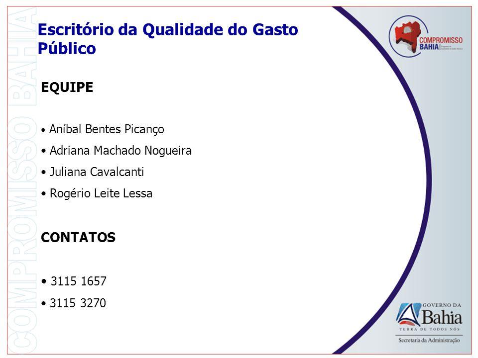 EQUIPE Aníbal Bentes Picanço Adriana Machado Nogueira Juliana Cavalcanti Rogério Leite Lessa CONTATOS 3115 1657 3115 3270 Escritório da Qualidade do Gasto Público