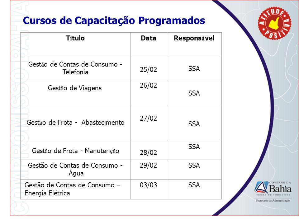 Cursos de Capacitação Programados T í tulo Data Respons á vel Gest ã o de Contas de Consumo - Telefonia 25/02 SSA Gest ã o de Viagens 26/02 SSA Gest ã o de Frota - Abastecimento 27/02 SSA Gest ã o de Frota - Manuten çã o 28/02 SSA Gestão de Contas de Consumo - Água 29/02 SSA Gestão de Contas de Consumo – Energia Elétrica 03/03 SSA