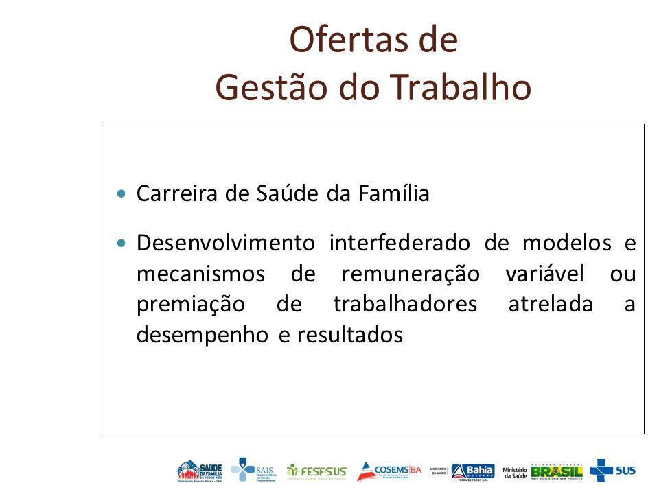 Ofertas de Gestão do Trabalho Carreira de Saúde da Família Desenvolvimento interfederado de modelos e mecanismos de remuneração variável ou premiação de trabalhadores atrelada a desempenho e resultados