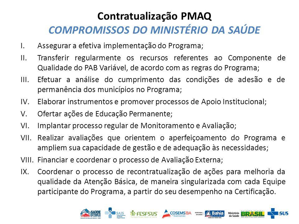 Indicadores para Contratualização Área Uso Total DesempenhoMonitoramento 1.