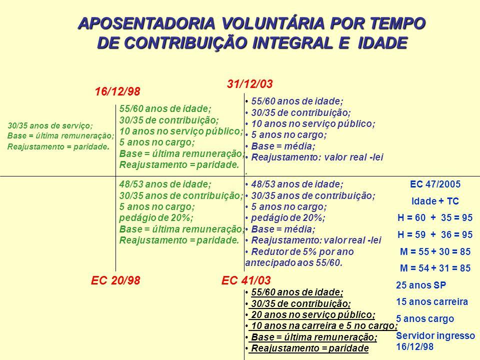 30/35 anos de serviço; Base = última remuneração; Reajustamento = paridade. 16/12/98 EC 20/98 31/12/03 EC 41/03 55/60 anos de idade; 30/35 de contribu