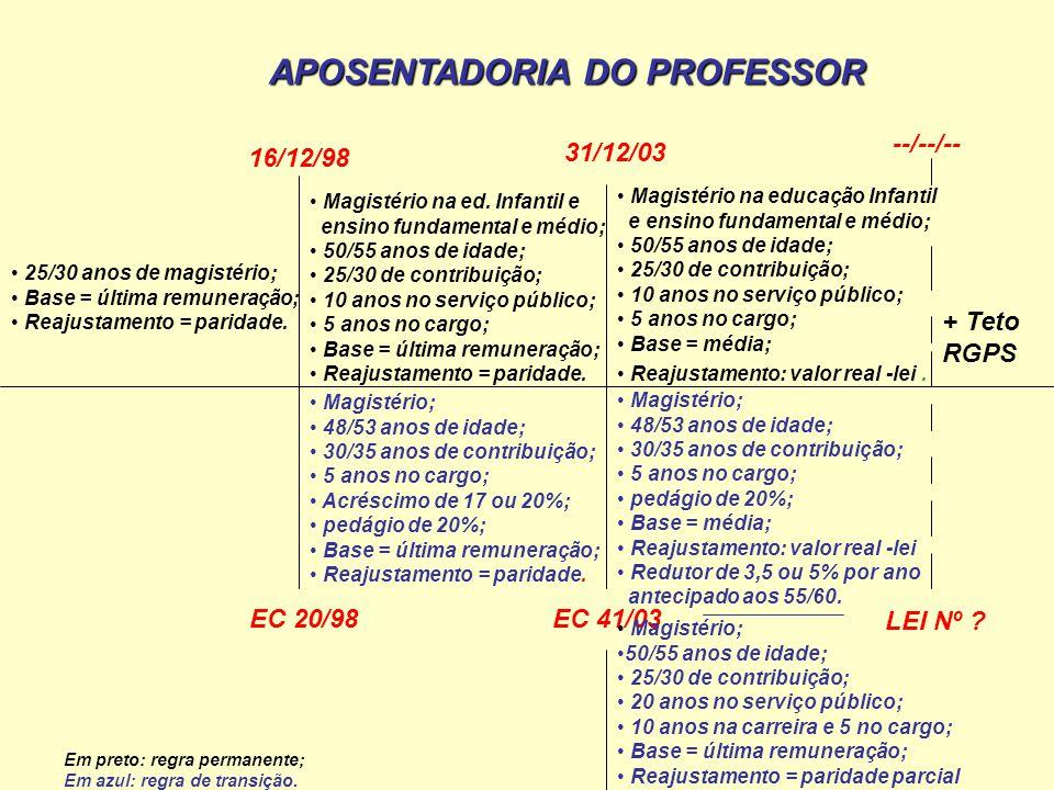 25/30 anos de magistério; Base = última remuneração; Reajustamento = paridade. 16/12/98 EC 20/98 31/12/03 EC 41/03 --/--/-- LEI Nº ? Magistério na ed.