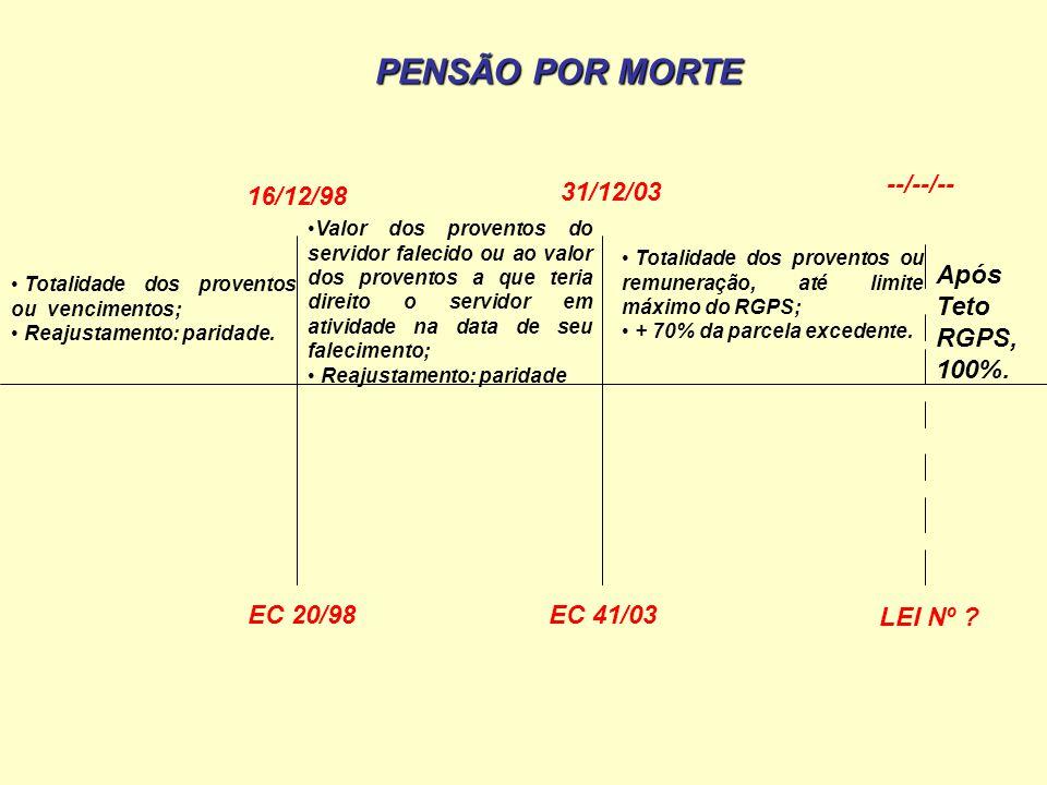 Totalidade dos proventos ou vencimentos; Reajustamento: paridade. 16/12/98 EC 20/98 31/12/03 EC 41/03 --/--/-- LEI Nº ? Valor dos proventos do servido