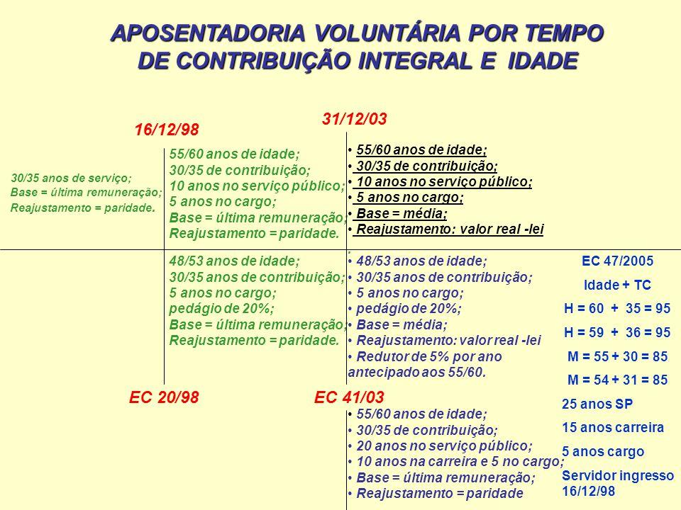 70 anos de idade; Base: última remuneração; Percentual: tempo efetivo / tempo integral; Reajustamento = paridade.