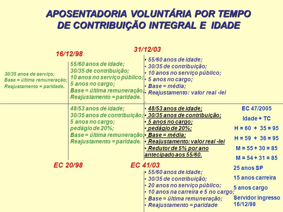 EMENDA CONSTITUCIONAL nº 41/2003 Regra de Transição Art.