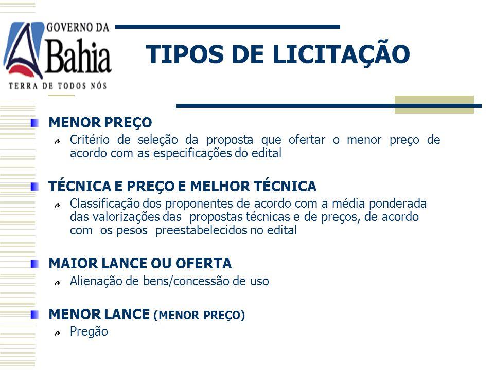 MODALIDADES (art. 50 da Lei 9.433/05) Concorrência Tomada De Preços VALOR Convite Concurso LeilãoNATUREZA Pregão OBJETO