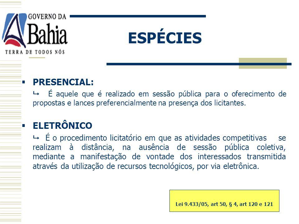 REGISTRO DE PREÇOS DEFINIÇÃO: É um procedimento administrativo aplicável às hipóteses de compra, pelo Poder Público, para aquisição de materiais e ser