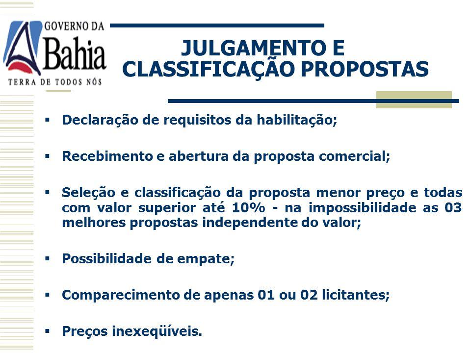 CREDENCIAMENTO Entrega credencial representante legal da empresa; Presença física do representante legal na sessão pública; Edital deverá disciplinar