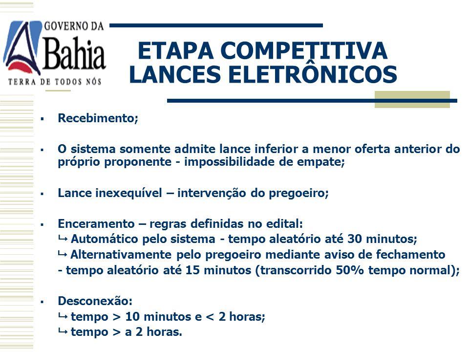 SESSÃO PÚBLICA ON-LINE Abertura pelo pregoeiro no endereço eletrônico e horário de Brasília-DF previstos no edital; Seleção das propostas para lances