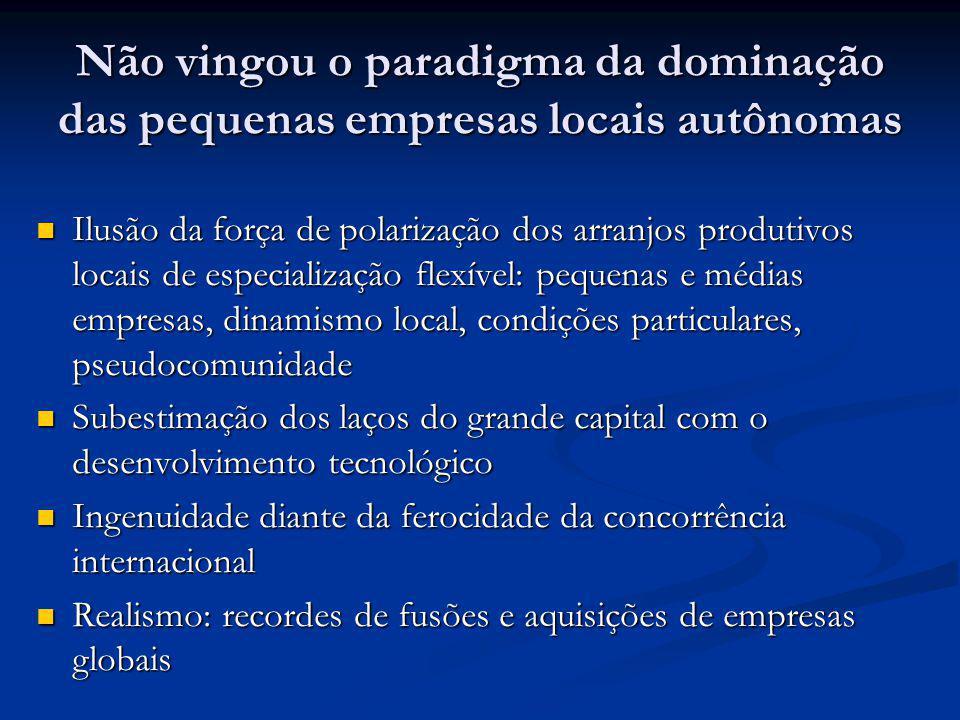Não vingou o paradigma da dominação das pequenas empresas locais autônomas Ilusão da força de polarização dos arranjos produtivos locais de especializ