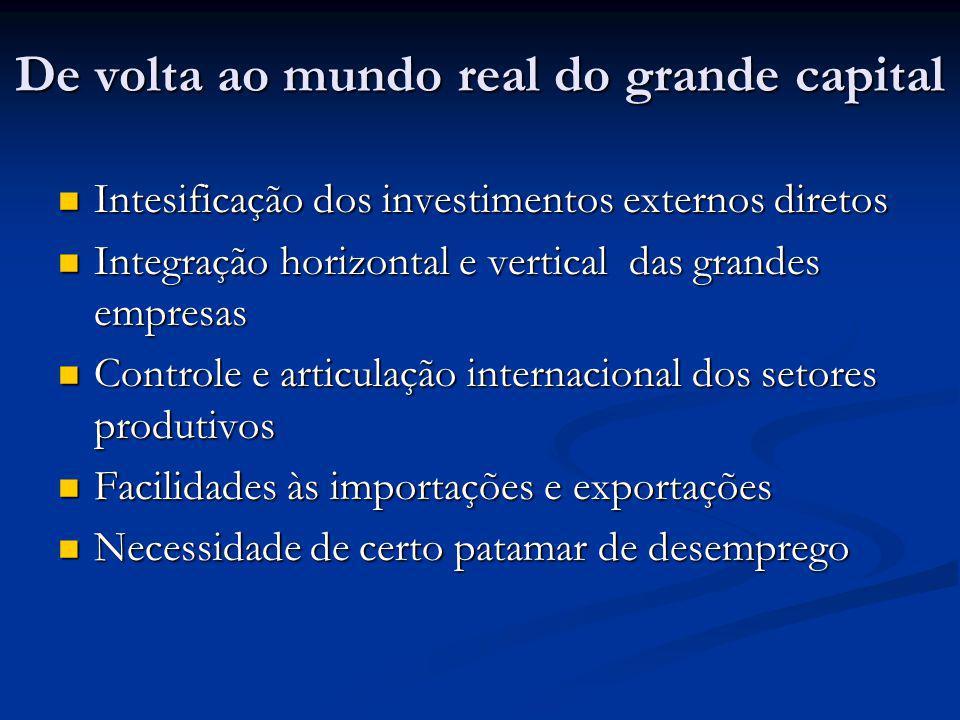 De volta ao mundo real do grande capital Intesificação dos investimentos externos diretos Intesificação dos investimentos externos diretos Integração