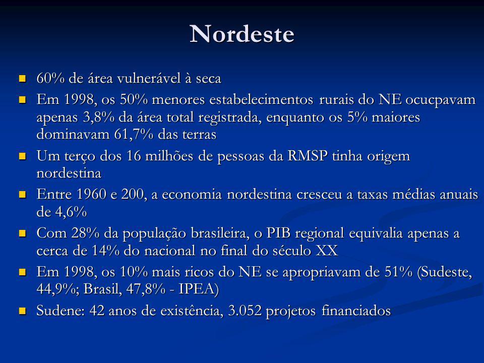 Nordeste 60% de área vulnerável à seca 60% de área vulnerável à seca Em 1998, os 50% menores estabelecimentos rurais do NE ocucpavam apenas 3,8% da ár