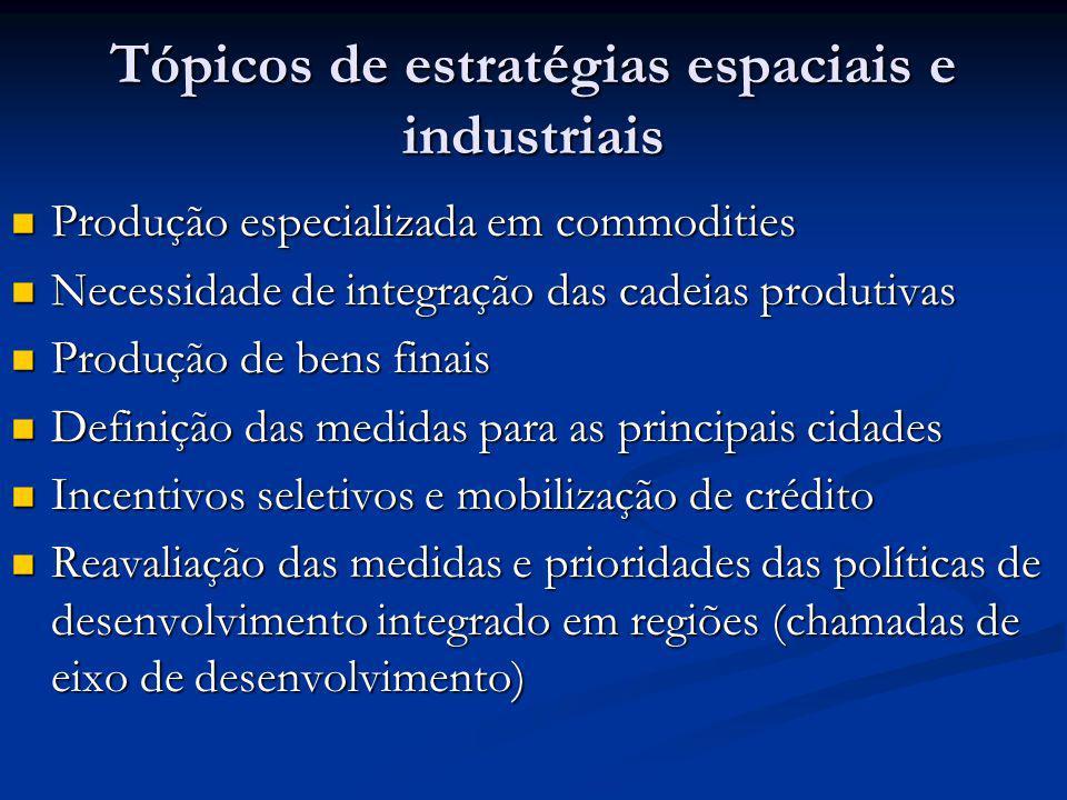 Tópicos de estratégias espaciais e industriais Produção especializada em commodities Produção especializada em commodities Necessidade de integração d