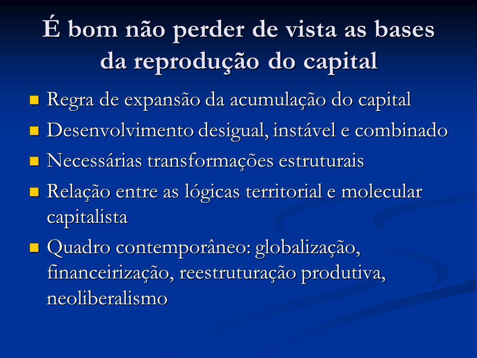 É bom não perder de vista as bases da reprodução do capital Regra de expansão da acumulação do capital Regra de expansão da acumulação do capital Dese