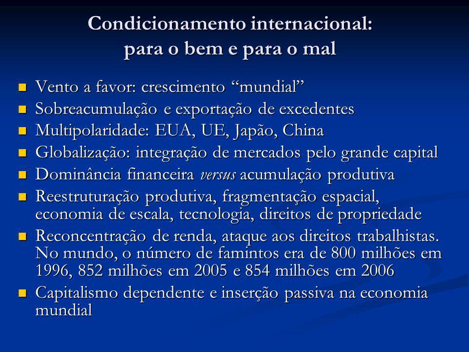 Condicionamento internacional: para o bem e para o mal Vento a favor: crescimento mundial Vento a favor: crescimento mundial Sobreacumulação e exporta