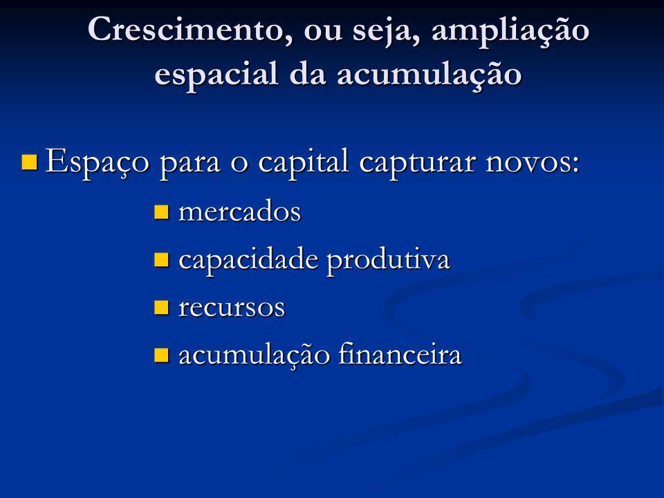 Crescimento, ou seja, ampliação espacial da acumulação Espaço para o capital capturar novos: Espaço para o capital capturar novos: mercados mercados c