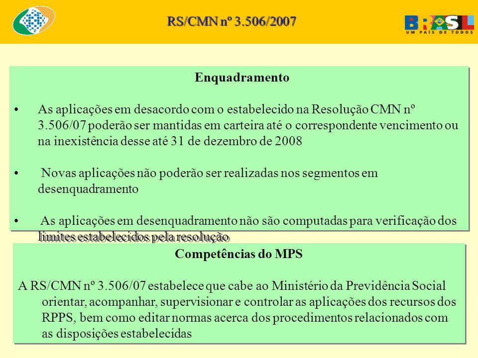 Enquadramento As aplicações em desacordo com o estabelecido na Resolução CMN nº 3.506/07 poderão ser mantidas em carteira até o correspondente vencimento ou na inexistência desse até 31 de dezembro de 2008 Novas aplicações não poderão ser realizadas nos segmentos em desenquadramento As aplicações em desenquadramento não são computadas para verificação dos limites estabelecidos pela resolução Enquadramento As aplicações em desacordo com o estabelecido na Resolução CMN nº 3.506/07 poderão ser mantidas em carteira até o correspondente vencimento ou na inexistência desse até 31 de dezembro de 2008 Novas aplicações não poderão ser realizadas nos segmentos em desenquadramento As aplicações em desenquadramento não são computadas para verificação dos limites estabelecidos pela resolução RS/CMN nº 3.506/2007 RS/CMN nº 3.506/2007 Competências do MPS A RS/CMN nº 3.506/07 estabelece que cabe ao Ministério da Previdência Social orientar, acompanhar, supervisionar e controlar as aplicações dos recursos dos RPPS, bem como editar normas acerca dos procedimentos relacionados com as disposições estabelecidas Competências do MPS A RS/CMN nº 3.506/07 estabelece que cabe ao Ministério da Previdência Social orientar, acompanhar, supervisionar e controlar as aplicações dos recursos dos RPPS, bem como editar normas acerca dos procedimentos relacionados com as disposições estabelecidas