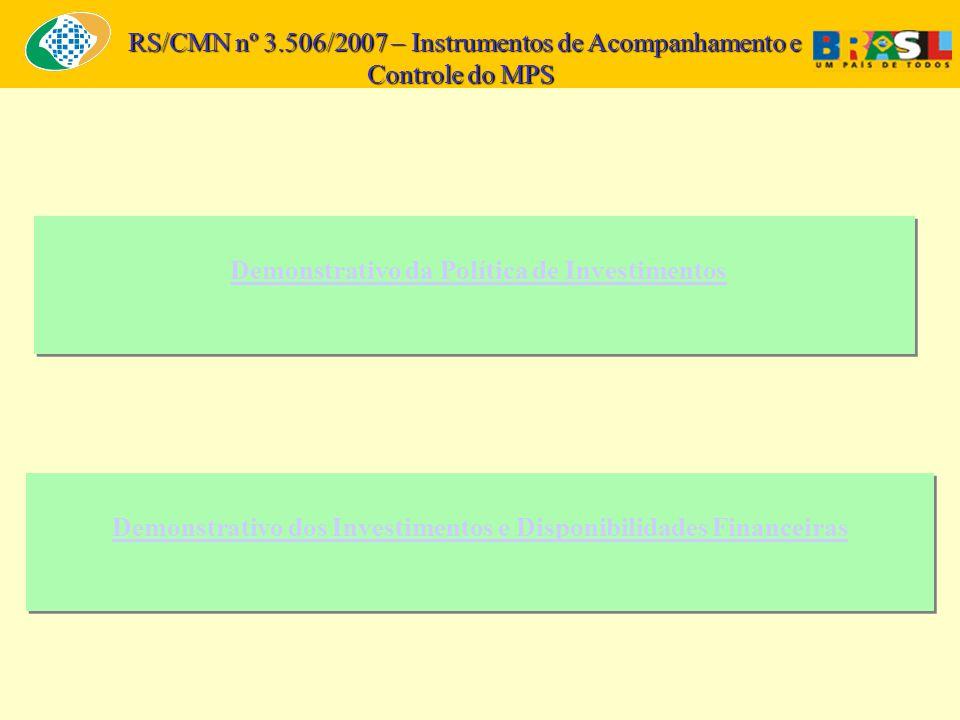 Demonstrativo da Política de Investimentos Demonstrativo da Política de Investimentos RS/CMN nº 3.506/2007 – Instrumentos de Acompanhamento e Controle do MPS RS/CMN nº 3.506/2007 – Instrumentos de Acompanhamento e Controle do MPS Demonstrativo dos Investimentos e Disponibilidades Financeiras