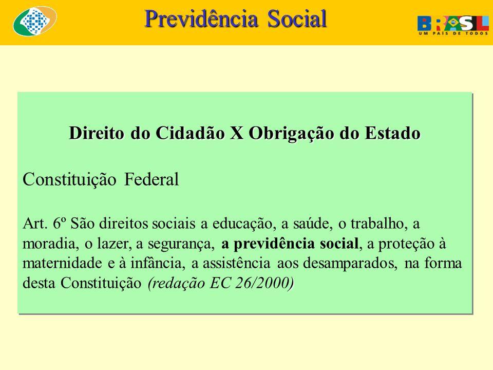 Direito do Cidadão X Obrigação do Estado Constituição Federal ) Art.