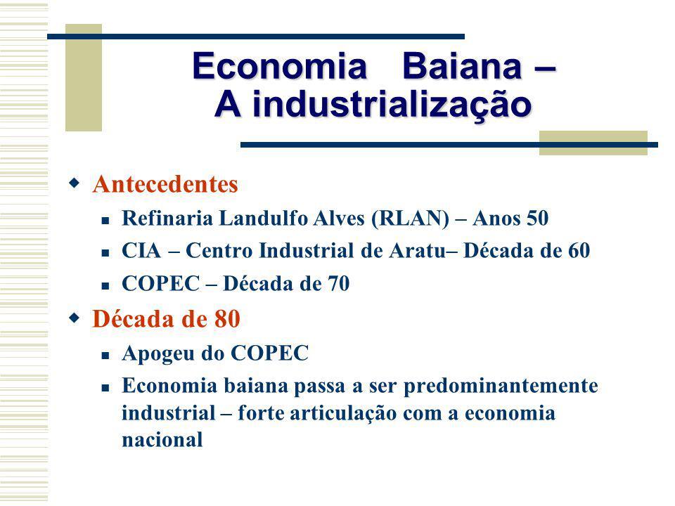 Economia Baiana – A industrialização Década de 80 (cont.) Economia Nacional em recessão (choque de juros internacionais e hiperinflação) Economia Baiana – pujança decorrente sobretudo do COPEC Descolamento da Bahia em relação ao Brasil (A Bahia cresce mais que o Brasil)
