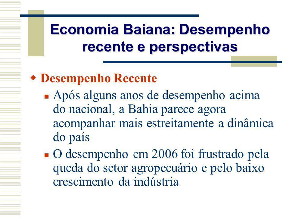Economia Baiana: Desempenho recente e perspectivas Desempenho Recente Após alguns anos de desempenho acima do nacional, a Bahia parece agora acompanha