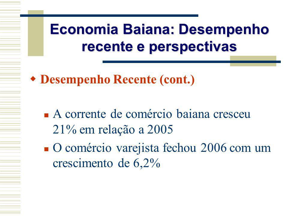 Economia Baiana: Desempenho recente e perspectivas Desempenho Recente (cont.) A corrente de comércio baiana cresceu 21% em relação a 2005 O comércio v