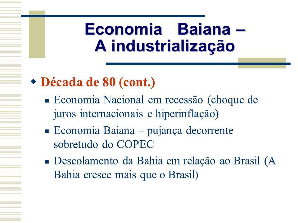 Economia Baiana – A industrialização Década de 80 (cont.) Economia Nacional em recessão (choque de juros internacionais e hiperinflação) Economia Baia