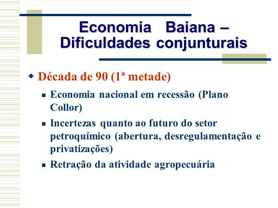 Economia Baiana – Dificuldades conjunturais Década de 90 (1ª metade) Economia nacional em recessão (Plano Collor) Incertezas quanto ao futuro do setor