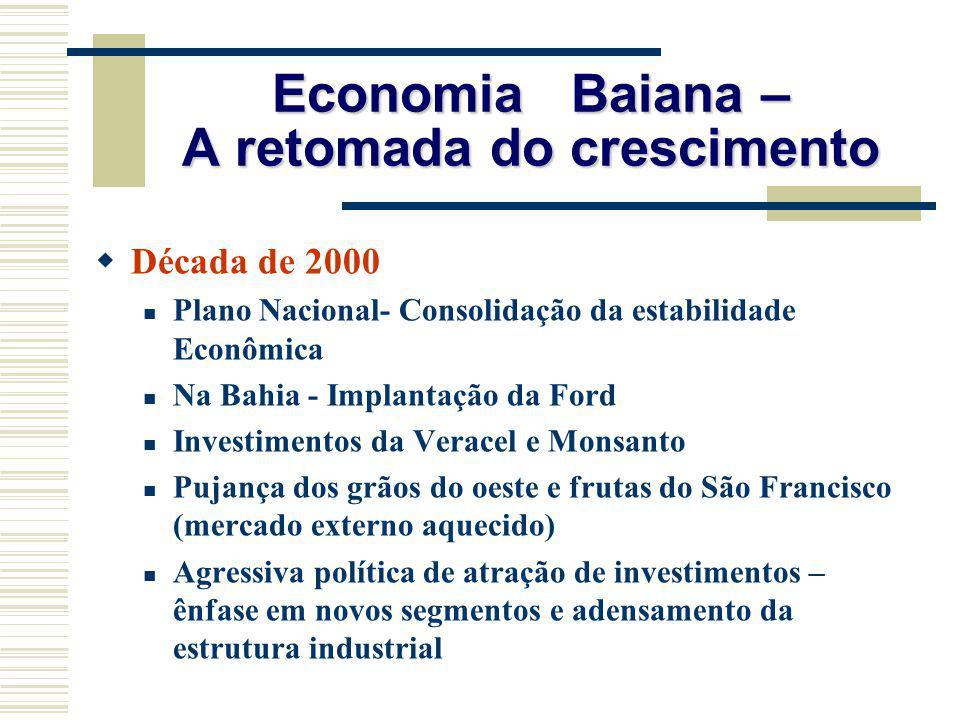 Economia Baiana – A retomada do crescimento Década de 2000 Plano Nacional- Consolidação da estabilidade Econômica Na Bahia - Implantação da Ford Inves