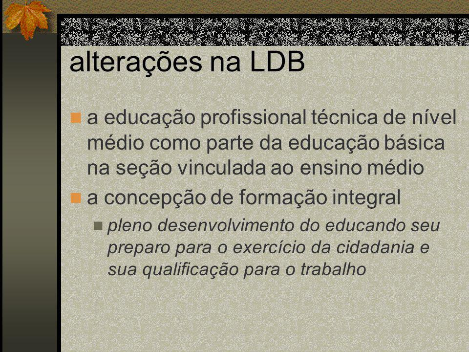 alterações na LDB a educação profissional técnica de nível médio como parte da educação básica na seção vinculada ao ensino médio a concepção de formação integral pleno desenvolvimento do educando seu preparo para o exercício da cidadania e sua qualificação para o trabalho