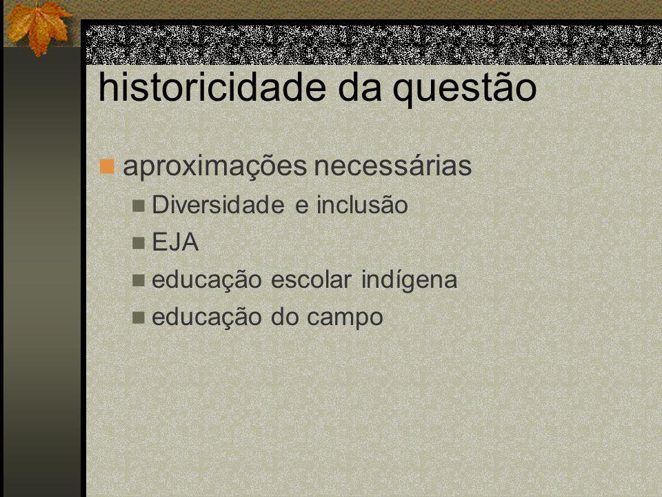 historicidade da questão aproximações necessárias Diversidade e inclusão EJA educação escolar indígena educação do campo